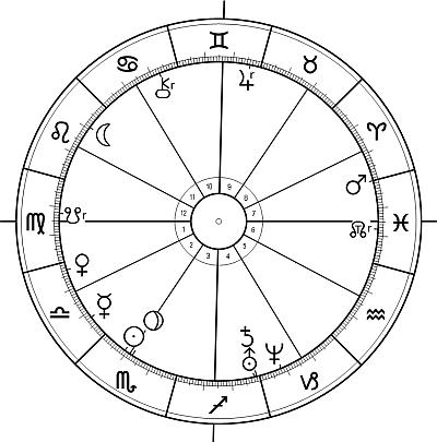 Chiron 12. Septar