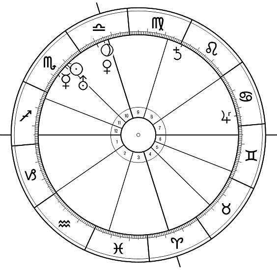 Chiron astronomisch und astrologisch