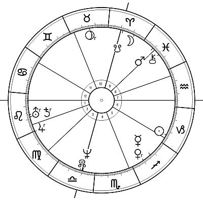 Neptun 12. Septar