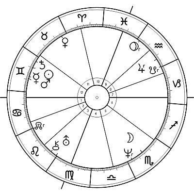 Neptun-Chiron-Combin