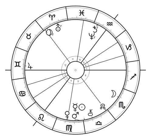 Neptun Entdeckung astrologisch korrigiert