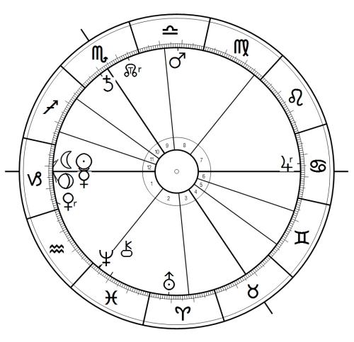 Sonne-GZ Konjunktion 2013 Pluto-Personar