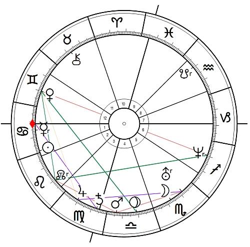 MARS metaastrologisch 5. Septar